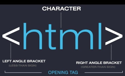 The 5 Best Sites for Quality HTML Coding Examples